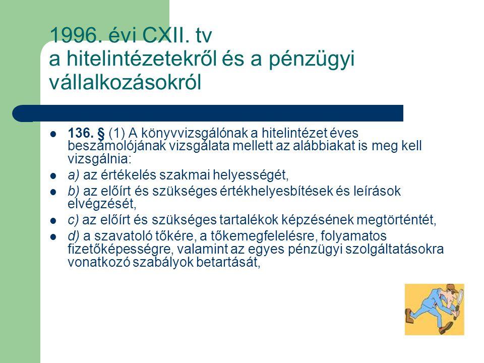 1996. évi CXII. tv a hitelintézetekről és a pénzügyi vállalkozásokról 136. § (1) A könyvvizsgálónak a hitelintézet éves beszámolójának vizsgálata mell