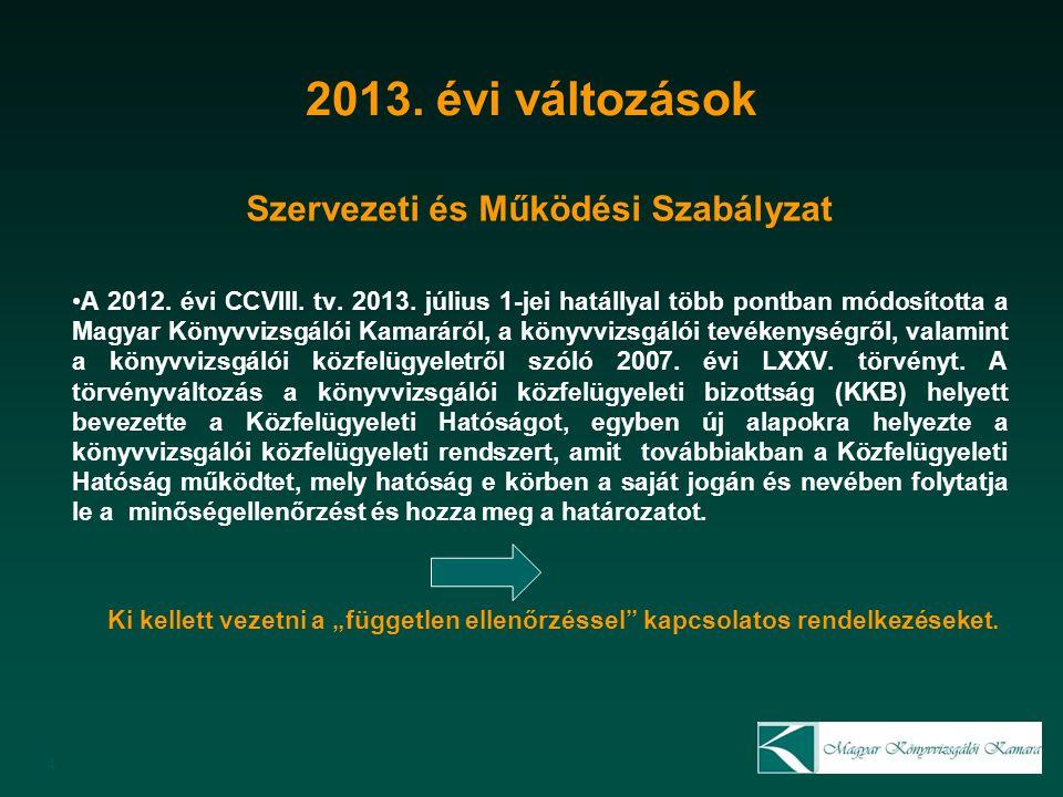 2013. évi változások Szervezeti és Működési Szabályzat A 2012.