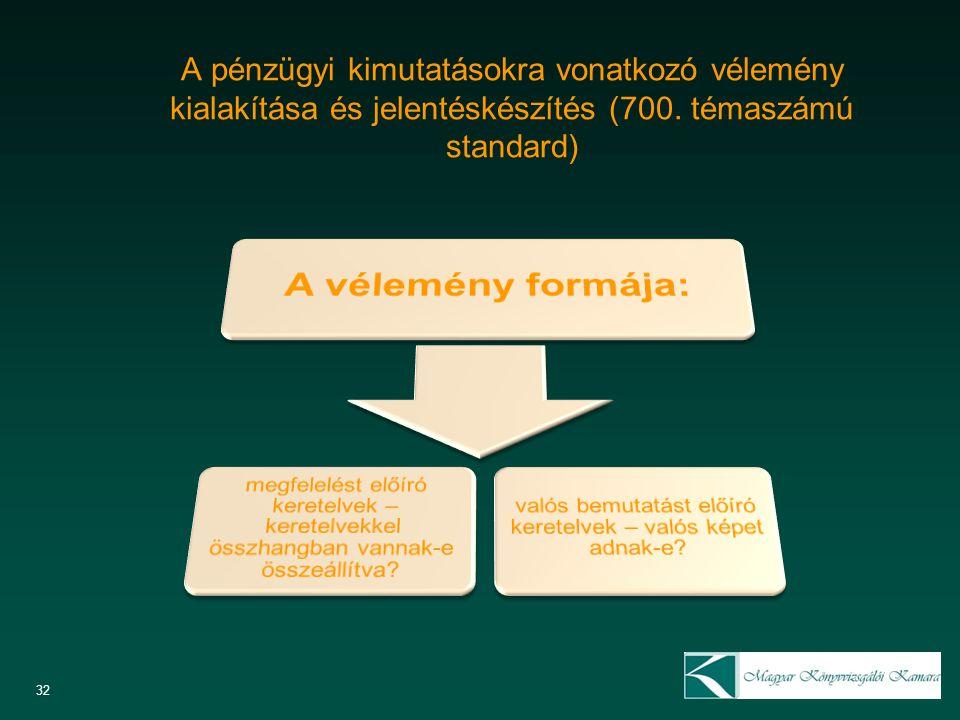 A pénzügyi kimutatásokra vonatkozó vélemény kialakítása és jelentéskészítés (700. témaszámú standard) 32
