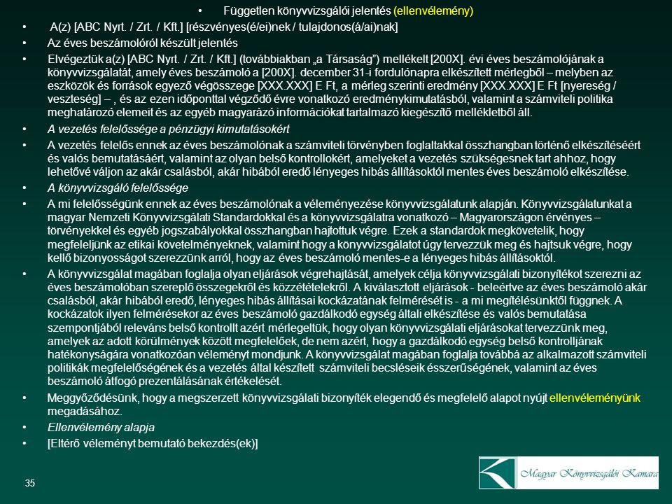 Független könyvvizsgálói jelentés (ellenvélemény) A(z) [ABC Nyrt. / Zrt. / Kft.] [részvényes(é/ei)nek / tulajdonos(á/ai)nak] Az éves beszámolóról kész