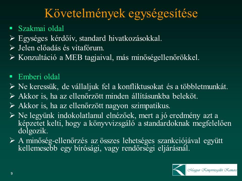 9 Követelmények egységesítése  Szakmai oldal  Egységes kérdőív, standard hivatkozásokkal.  Jelen előadás és vitafórum.  Konzultáció a MEB tagjaiva