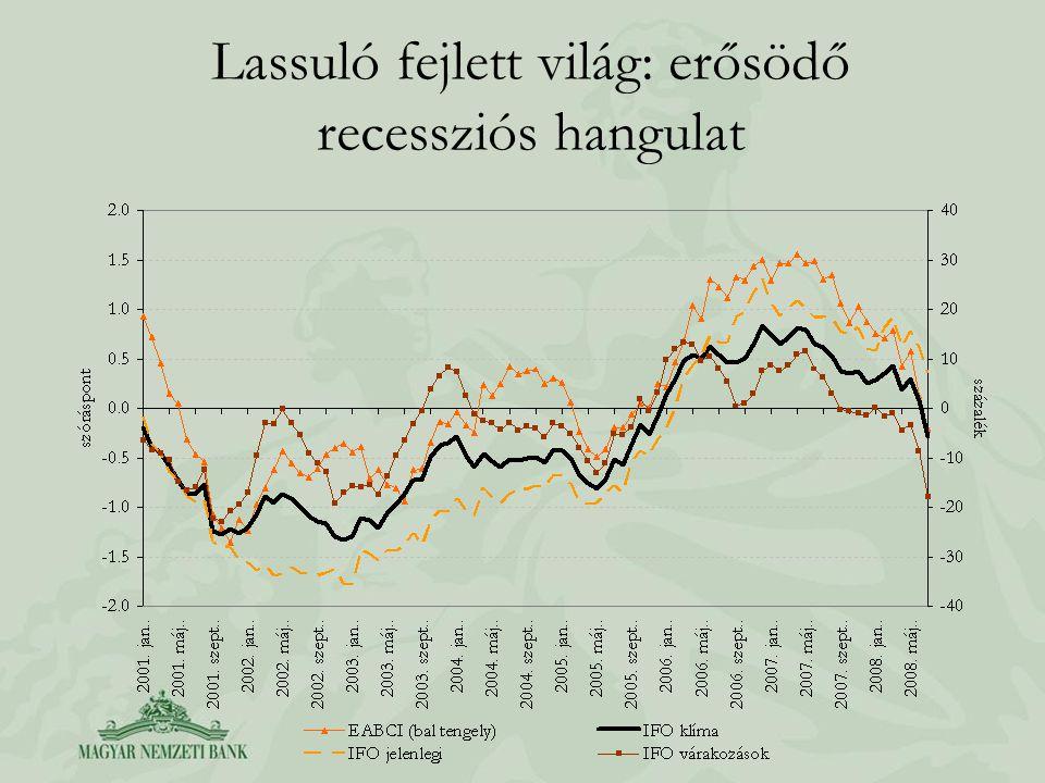 Lassuló fejlett világ: erősödő recessziós hangulat