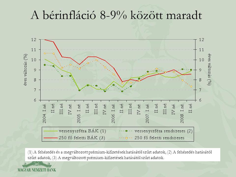 A bérinfláció 8-9% között maradt (1) A fehéredés és a megváltozott prémium-kifizetések hatásától szűrt adatok, (2) A fehéredés hatásától szűrt adatok, (3) A megváltozott prémium-kifizetések hatásától szűrt adatok.