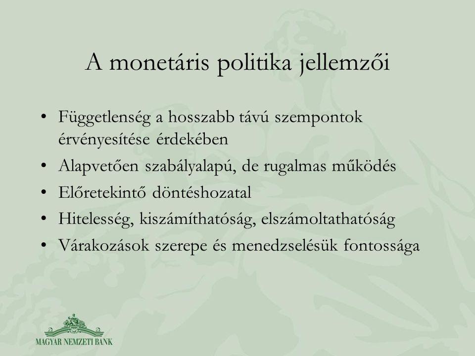 A monetáris politika jellemzői Függetlenség a hosszabb távú szempontok érvényesítése érdekében Alapvetően szabályalapú, de rugalmas működés Előretekintő döntéshozatal Hitelesség, kiszámíthatóság, elszámoltathatóság Várakozások szerepe és menedzselésük fontossága