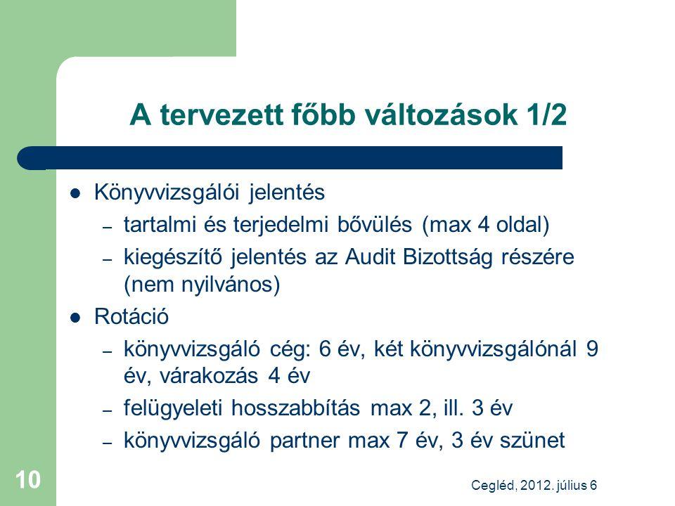 A tervezett főbb változások 1/2 Könyvvizsgálói jelentés – tartalmi és terjedelmi bővülés (max 4 oldal) – kiegészítő jelentés az Audit Bizottság részére (nem nyilvános) Rotáció – könyvvizsgáló cég: 6 év, két könyvvizsgálónál 9 év, várakozás 4 év – felügyeleti hosszabbítás max 2, ill.