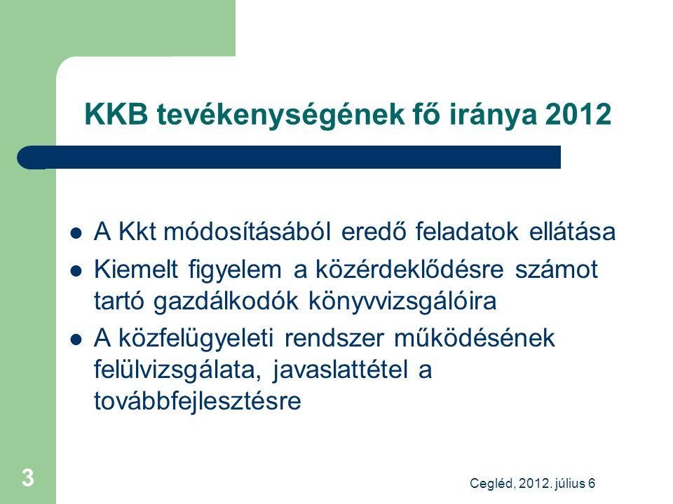 KKB tevékenységének fő iránya 2012 A Kkt módosításából eredő feladatok ellátása Kiemelt figyelem a közérdeklődésre számot tartó gazdálkodók könyvvizsgálóira A közfelügyeleti rendszer működésének felülvizsgálata, javaslattétel a továbbfejlesztésre Cegléd, 2012.