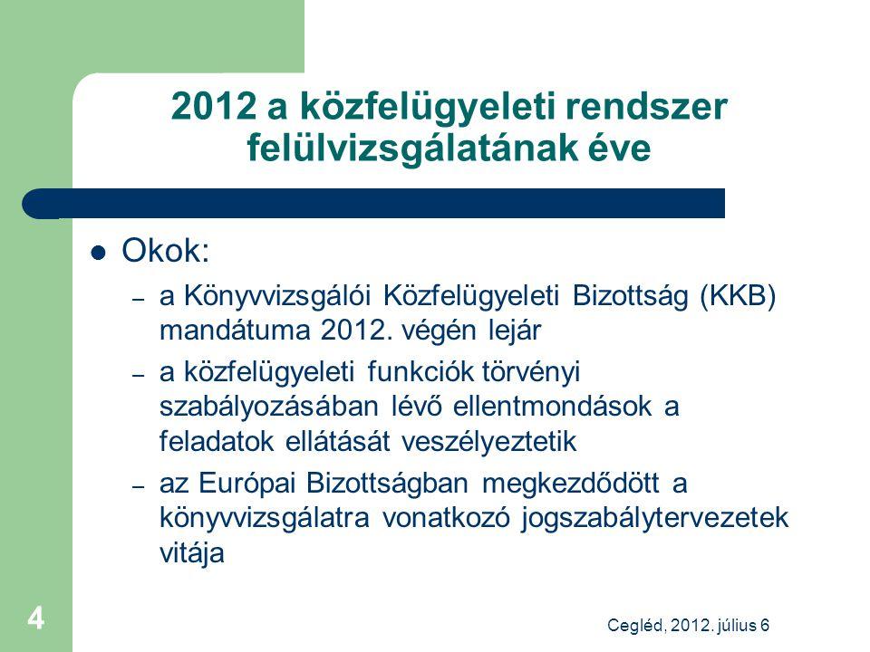 Ami nem változik és ami változik Ami nem változik: középpontban a független minőségellenőrzés a közérdeklődésre számot tartók könyvvizsgálóira Ami változik: az érintettek köre – 2012-ben a tőzsdén forgalmazott értékpapírokkal rendelkező gazdálkodók – 2013-tól a kör bővül nyilvános Rt formában működő biztosító és a 1, 5 Md bruttó árbevételt elérő biztosító nyilvános Rt formában működő hitelintézet és az 500 Md mérlegfőösszeg fölötti hitelintézet a szabályozott piacra bevezetett értékpapír kibocsátója (befejtetési jegyek esetén az alapkezelő) Cegléd, 2012.