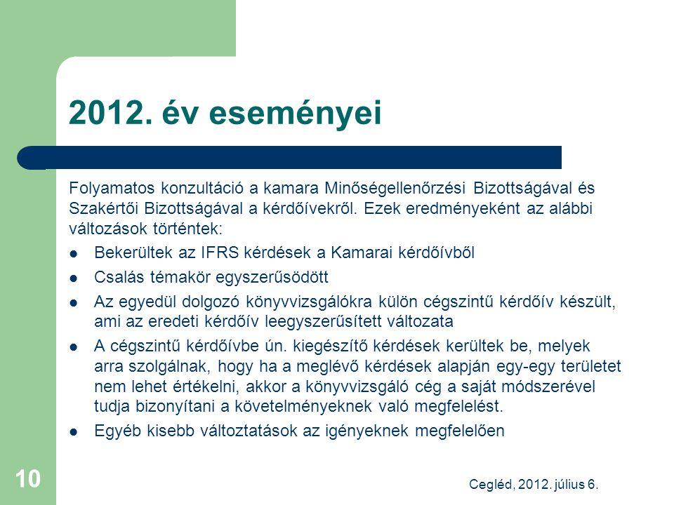 2012. év eseményei Folyamatos konzultáció a kamara Minőségellenőrzési Bizottságával és Szakértői Bizottságával a kérdőívekről. Ezek eredményeként az a