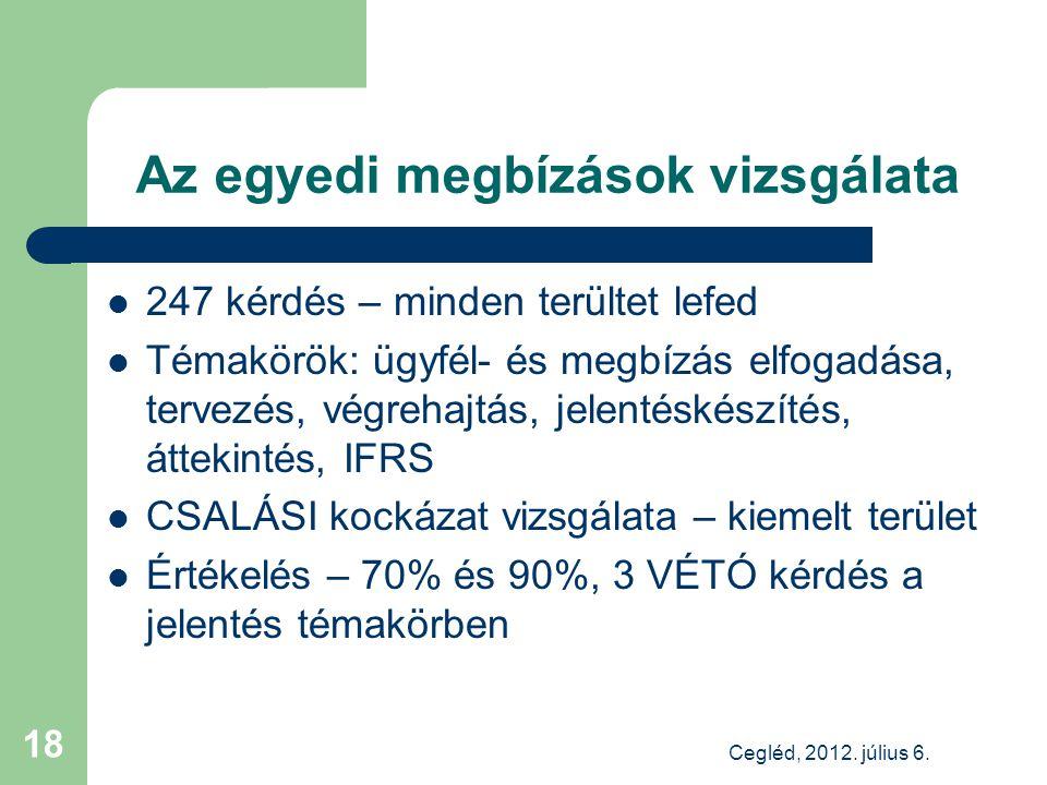 Az egyedi megbízások vizsgálata 247 kérdés – minden terültet lefed Témakörök: ügyfél- és megbízás elfogadása, tervezés, végrehajtás, jelentéskészítés, áttekintés, IFRS CSALÁSI kockázat vizsgálata – kiemelt terület Értékelés – 70% és 90%, 3 VÉTÓ kérdés a jelentés témakörben Cegléd, 2012.
