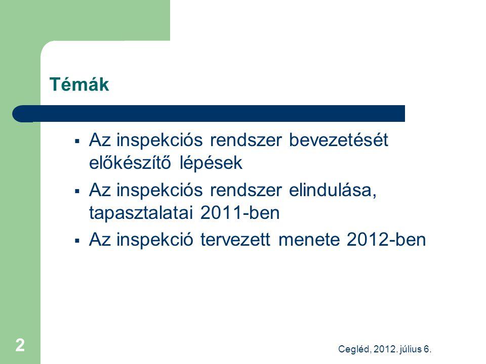 Témák  Az inspekciós rendszer bevezetését előkészítő lépések  Az inspekciós rendszer elindulása, tapasztalatai 2011-ben  Az inspekció tervezett menete 2012-ben Cegléd, 2012.