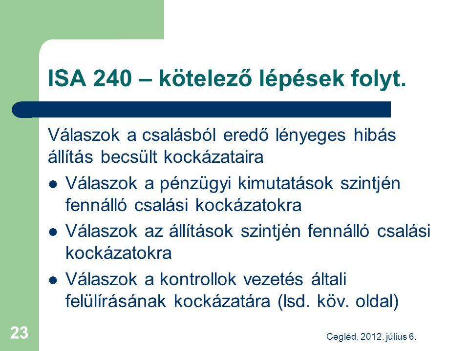 ISA 240 – kötelező lépések folyt.