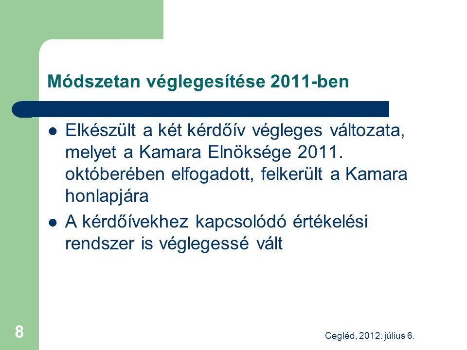 Módszetan véglegesítése 2011-ben Elkészült a két kérdőív végleges változata, melyet a Kamara Elnöksége 2011.