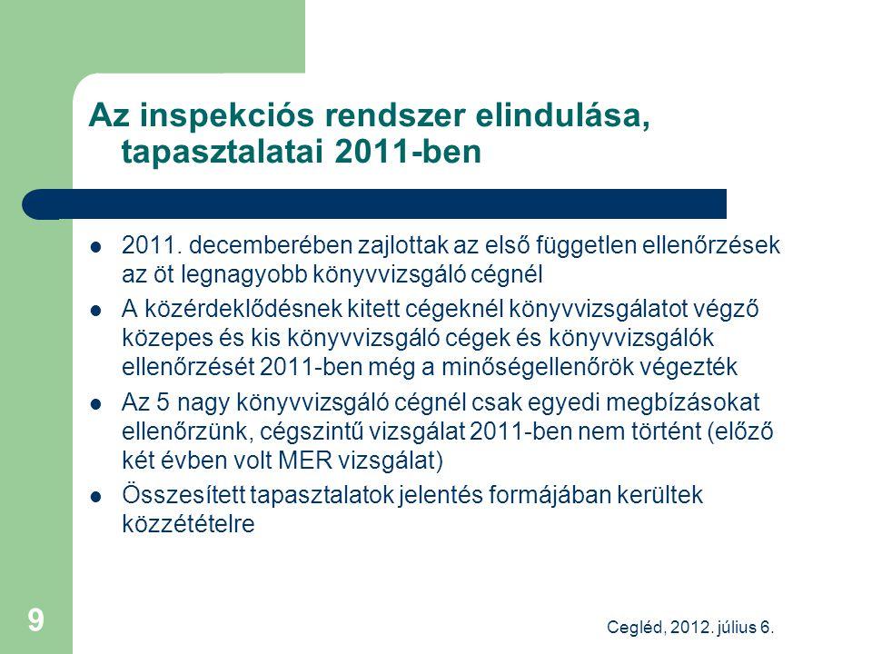 Az inspekciós rendszer elindulása, tapasztalatai 2011-ben 2011.