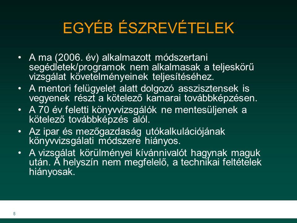 8 EGYÉB ÉSZREVÉTELEK A ma (2006.