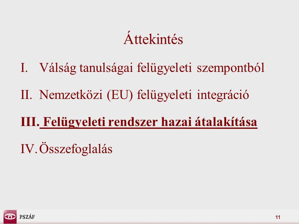 11 Áttekintés I.Válság tanulságai felügyeleti szempontból II.Nemzetközi (EU) felügyeleti integráció III.