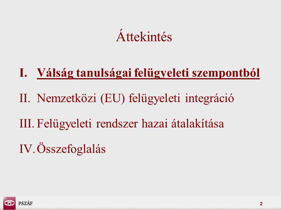 2 Áttekintés I.Válság tanulságai felügyeleti szempontból II.Nemzetközi (EU) felügyeleti integráció III.Felügyeleti rendszer hazai átalakítása IV.Összefoglalás