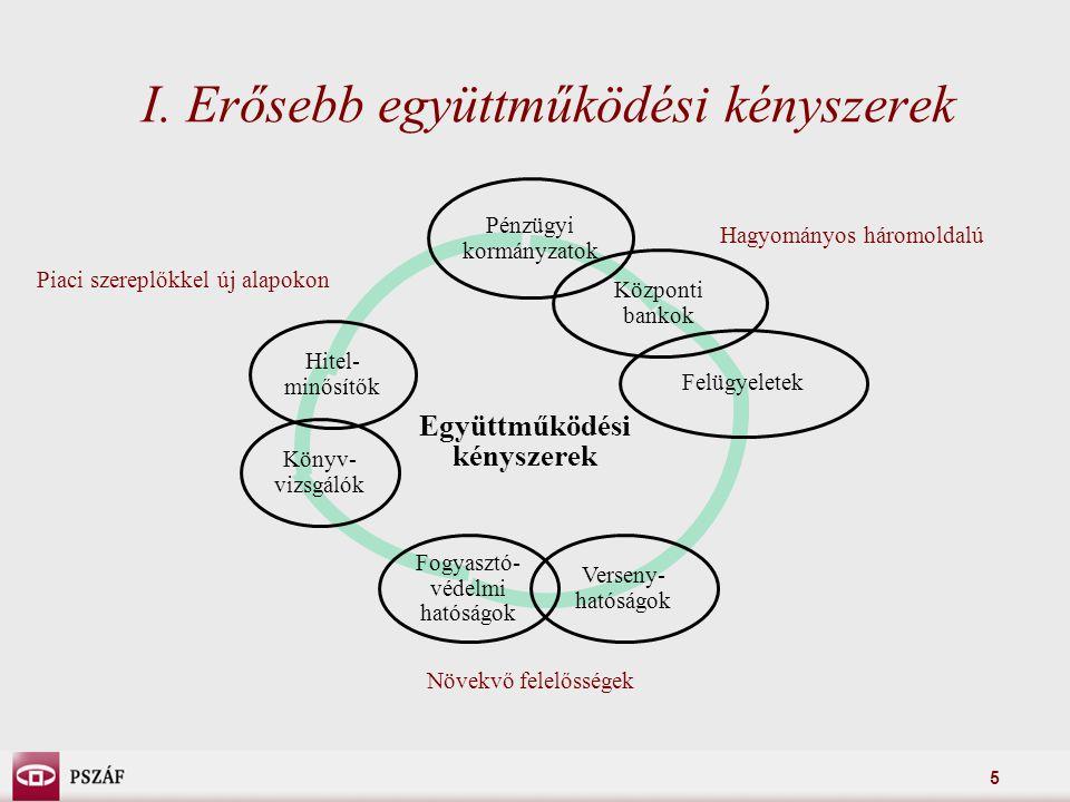 5 I. Erősebb együttműködési kényszerek Együttműködési kényszerek Pénzügyi kormányzatok Központi bankok Felügyeletek Verseny- hatóságok Fogyasztó- véde