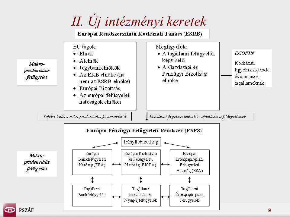 9 II. Új intézményi keretek