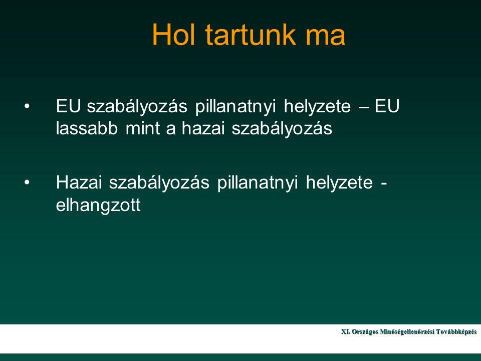 X. Országos Minőségellenőrzési Továbbképzés 10 Hol tartunk ma EU szabályozás pillanatnyi helyzete – EU lassabb mint a hazai szabályozás Hazai szabályo