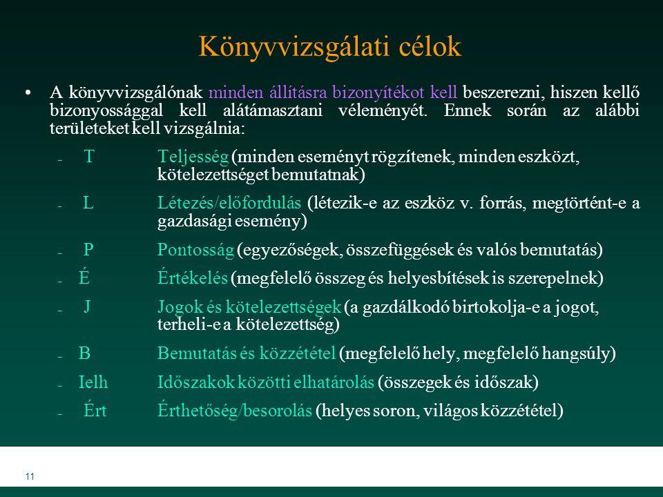 MKVK MEB 2007 11 Könyvvizsgálati célok A könyvvizsgálónak minden állításra bizonyítékot kell beszerezni, hiszen kellő bizonyossággal kell alátámasztani véleményét.