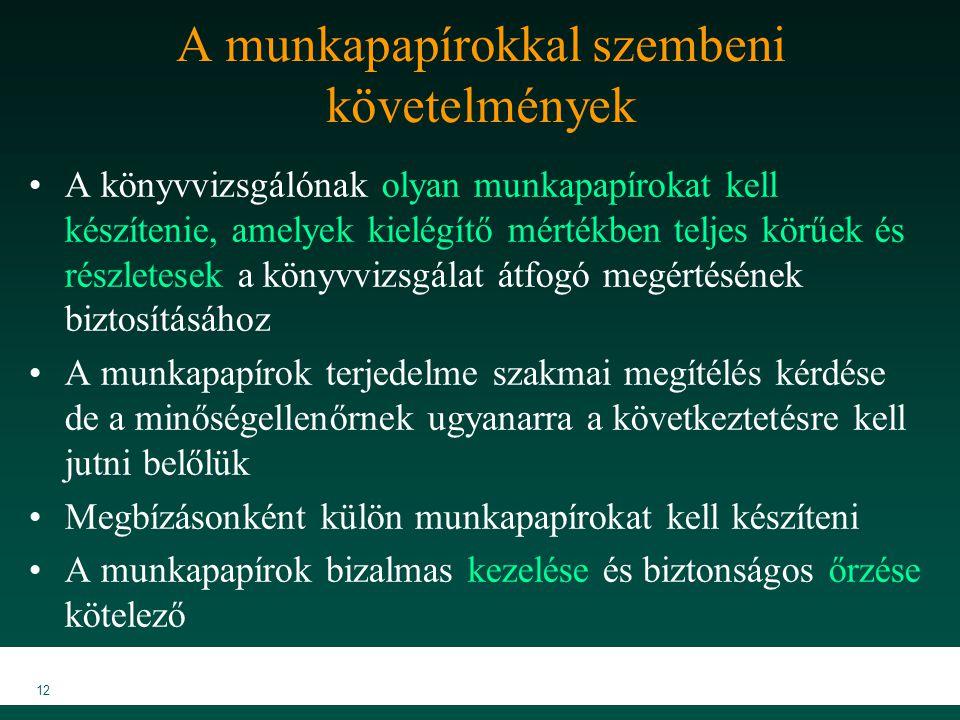 MKVK MEB 2007 12 A munkapapírokkal szembeni követelmények A könyvvizsgálónak olyan munkapapírokat kell készítenie, amelyek kielégítő mértékben teljes körűek és részletesek a könyvvizsgálat átfogó megértésének biztosításához A munkapapírok terjedelme szakmai megítélés kérdése de a minőségellenőrnek ugyanarra a következtetésre kell jutni belőlük Megbízásonként külön munkapapírokat kell készíteni A munkapapírok bizalmas kezelése és biztonságos őrzése kötelező A munka ami nincs dokumentálva, nincs elvégezve.