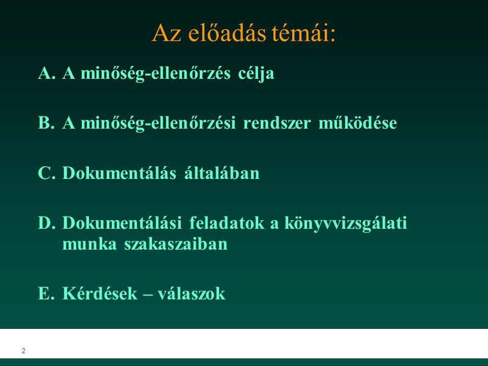 MKVK MEB 2007 2 Az előadás témái: A.A minőség-ellenőrzés célja B.A minőség-ellenőrzési rendszer működése C.Dokumentálás általában D.Dokumentálási feladatok a könyvvizsgálati munka szakaszaiban E.Kérdések – válaszok