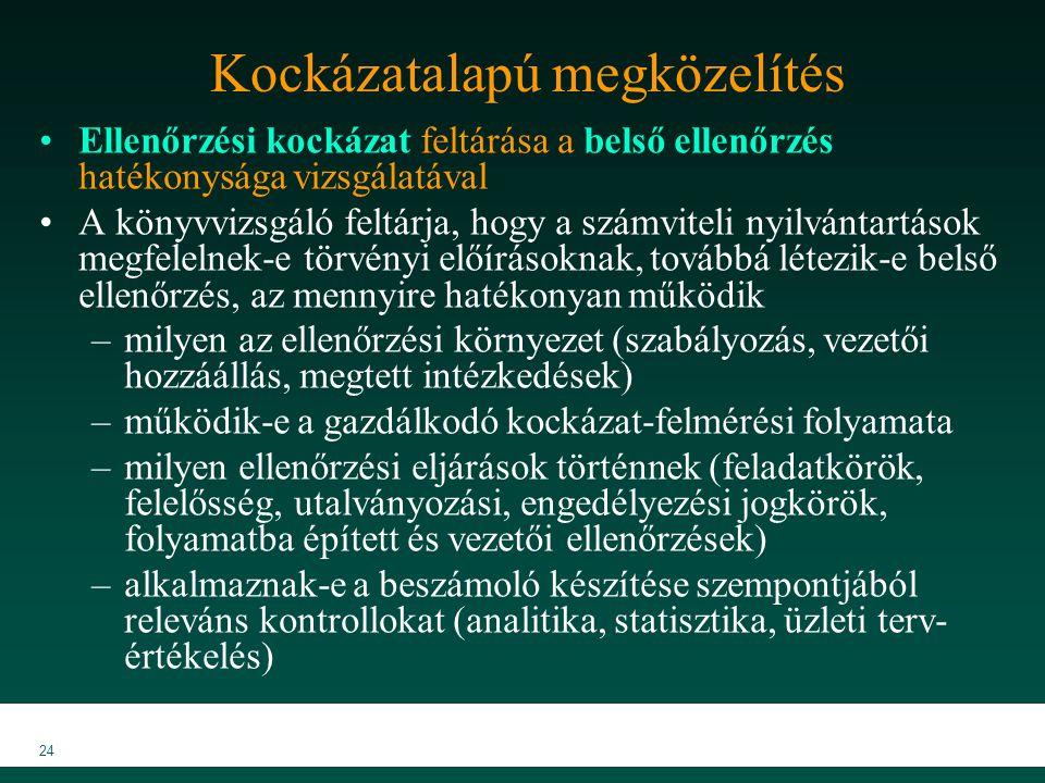 MKVK MEB 2007 24 Kockázatalapú megközelítés Ellenőrzési kockázat feltárása a belső ellenőrzés hatékonysága vizsgálatával A könyvvizsgáló feltárja, hogy a számviteli nyilvántartások megfelelnek-e törvényi előírásoknak, továbbá létezik-e belső ellenőrzés, az mennyire hatékonyan működik –milyen az ellenőrzési környezet (szabályozás, vezetői hozzáállás, megtett intézkedések) –működik-e a gazdálkodó kockázat-felmérési folyamata –milyen ellenőrzési eljárások történnek (feladatkörök, felelősség, utalványozási, engedélyezési jogkörök, folyamatba épített és vezetői ellenőrzések) –alkalmaznak-e a beszámoló készítése szempontjából releváns kontrollokat (analitika, statisztika, üzleti terv- értékelés)