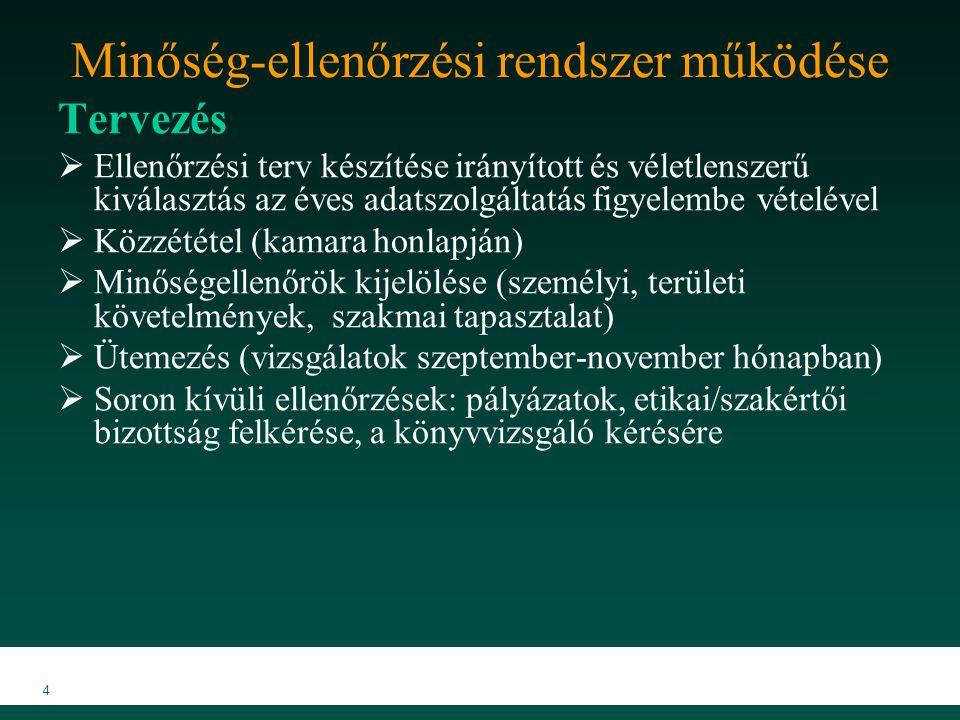 MKVK MEB 2007 4 Minőség-ellenőrzési rendszer működése Tervezés  Ellenőrzési terv készítése irányított és véletlenszerű kiválasztás az éves adatszolgáltatás figyelembe vételével  Közzététel (kamara honlapján)  Minőségellenőrök kijelölése (személyi, területi követelmények, szakmai tapasztalat)  Ütemezés (vizsgálatok szeptember-november hónapban)  Soron kívüli ellenőrzések: pályázatok, etikai/szakértői bizottság felkérése, a könyvvizsgáló kérésére