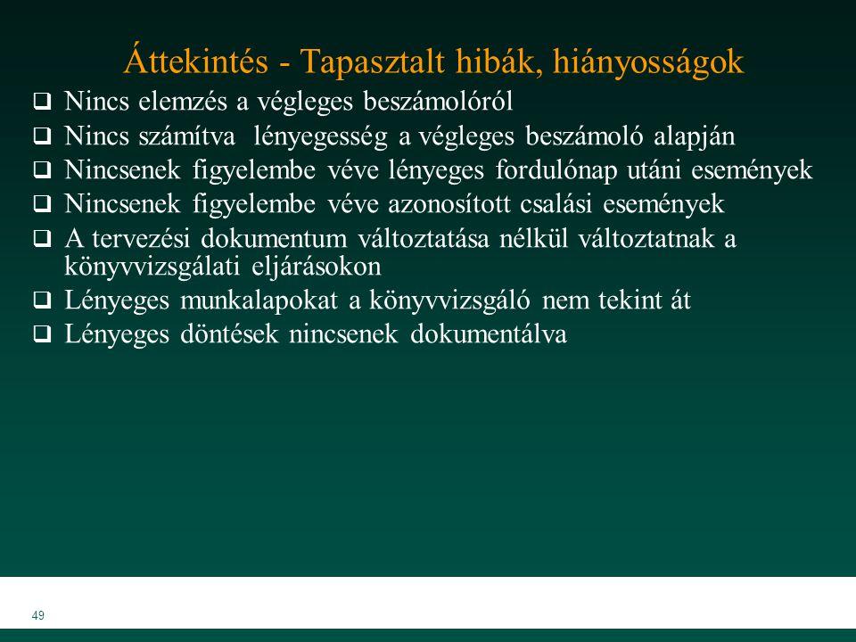 MKVK MEB 2007 49 Áttekintés - Tapasztalt hibák, hiányosságok  Nincs elemzés a végleges beszámolóról  Nincs számítva lényegesség a végleges beszámoló alapján  Nincsenek figyelembe véve lényeges fordulónap utáni események  Nincsenek figyelembe véve azonosított csalási események  A tervezési dokumentum változtatása nélkül változtatnak a könyvvizsgálati eljárásokon  Lényeges munkalapokat a könyvvizsgáló nem tekint át  Lényeges döntések nincsenek dokumentálva
