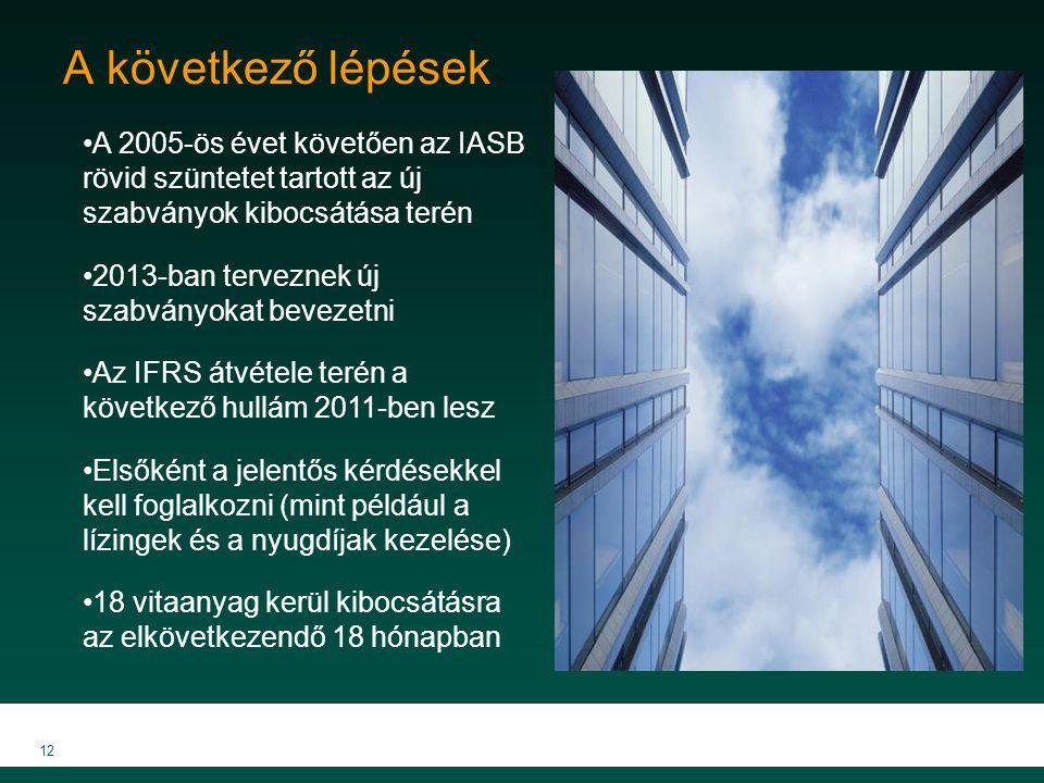 12 A következő lépések A 2005-ös évet követően az IASB rövid szüntetet tartott az új szabványok kibocsátása terén 2013-ban terveznek új szabványokat b