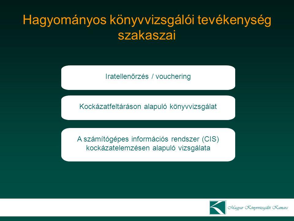 Hagyományos könyvvizsgálói tevékenység szakaszai Iratellenőrzés / vouchering Kockázatfeltáráson alapuló könyvvizsgálat A számítógépes információs rendszer (CIS) kockázatelemzésen alapuló vizsgálata