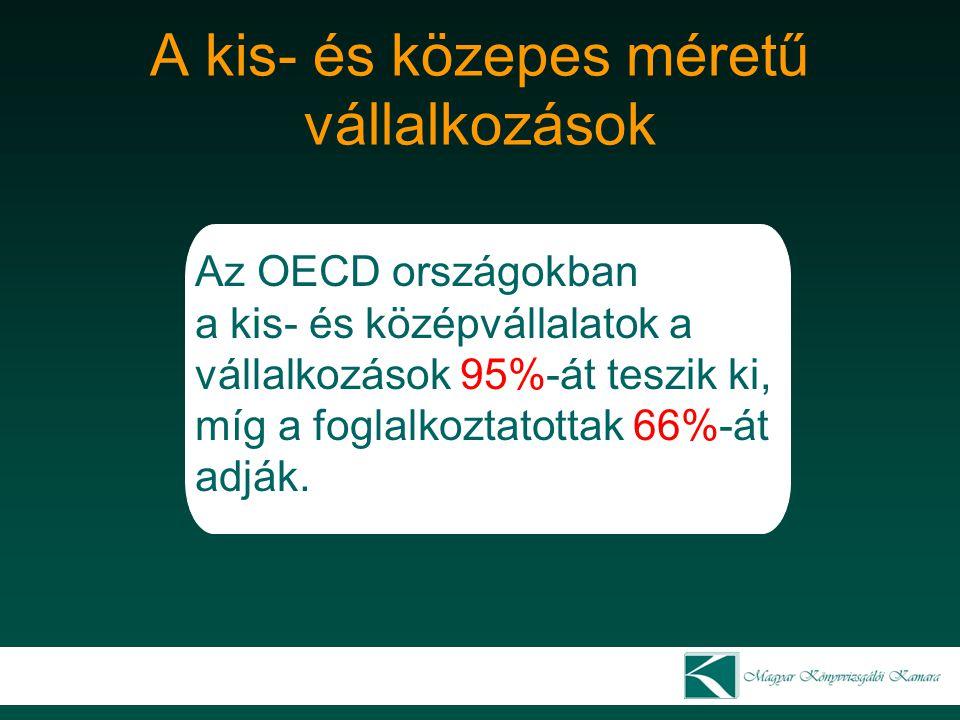 A kis- és közepes méretű vállalkozások Az OECD országokban a kis- és középvállalatok a vállalkozások 95%-át teszik ki, míg a foglalkoztatottak 66%-át adják.