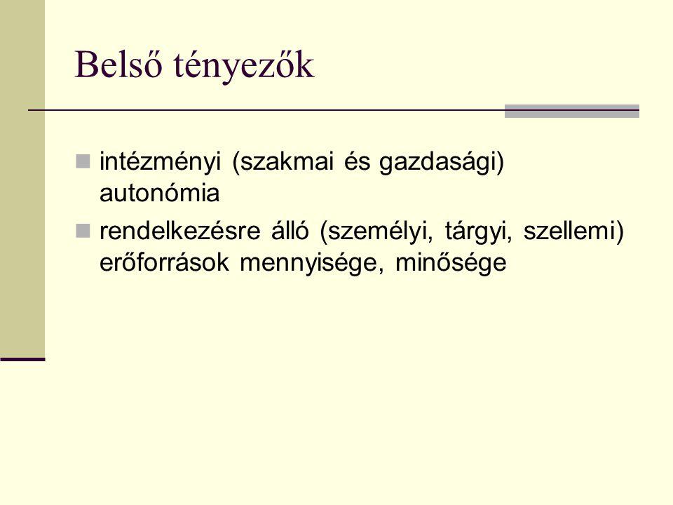 Belső tényezők intézményi (szakmai és gazdasági) autonómia rendelkezésre álló (személyi, tárgyi, szellemi) erőforrások mennyisége, minősége