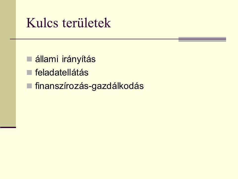 Kulcs területek állami irányítás feladatellátás finanszírozás-gazdálkodás