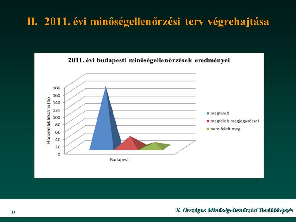 II. 2011. évi minőségellenőrzési terv végrehajtása X. Országos Minőségellenőrzési Továbbképzés 16