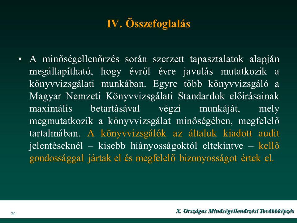 IV. Összefoglalás A minőségellenőrzés során szerzett tapasztalatok alapján megállapítható, hogy évről évre javulás mutatkozik a könyvvizsgálati munkáb