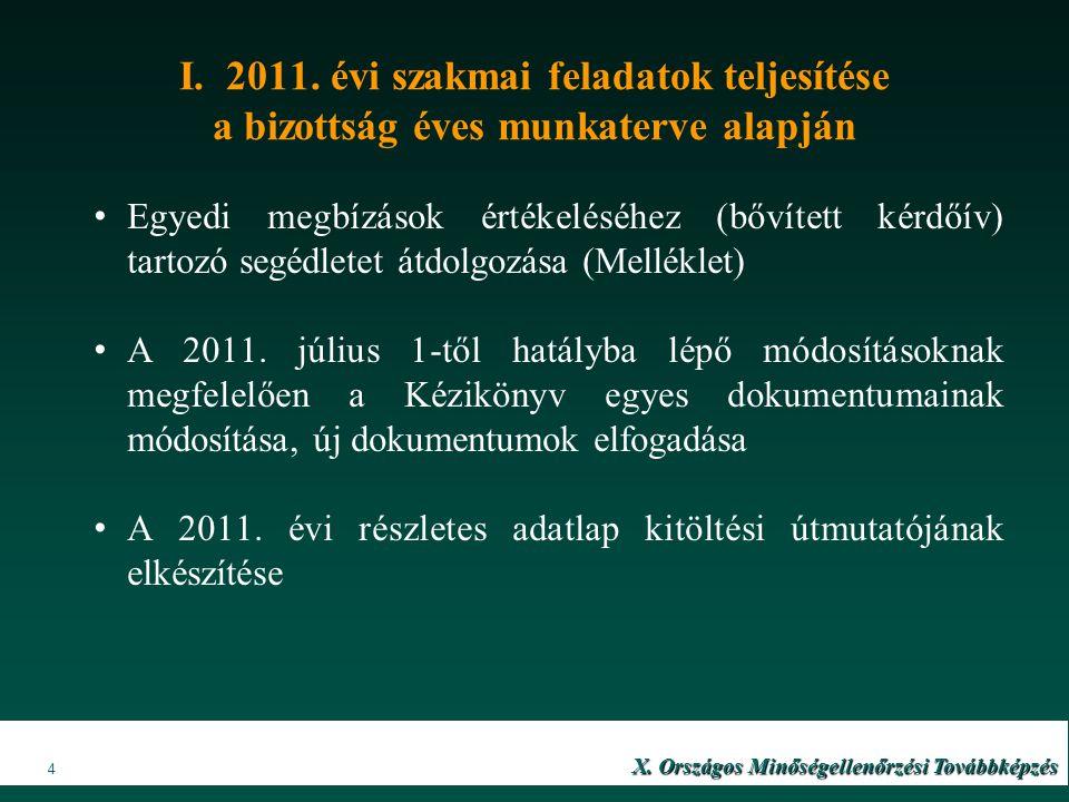 I. 2011. évi szakmai feladatok teljesítése a bizottság éves munkaterve alapján Egyedi megbízások értékeléséhez (bővített kérdőív) tartozó segédletet á
