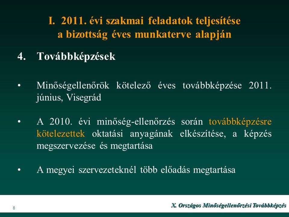 I. 2011. évi szakmai feladatok teljesítése a bizottság éves munkaterve alapján 4.Továbbképzések Minőségellenőrök kötelező éves továbbképzése 2011. jún