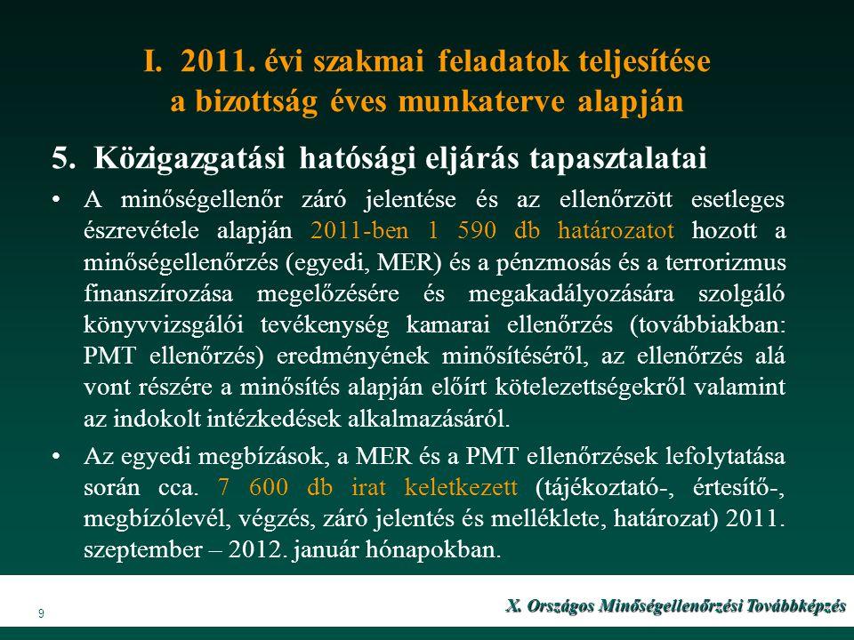 I. 2011. évi szakmai feladatok teljesítése a bizottság éves munkaterve alapján 5. Közigazgatási hatósági eljárás tapasztalatai A minőségellenőr záró j