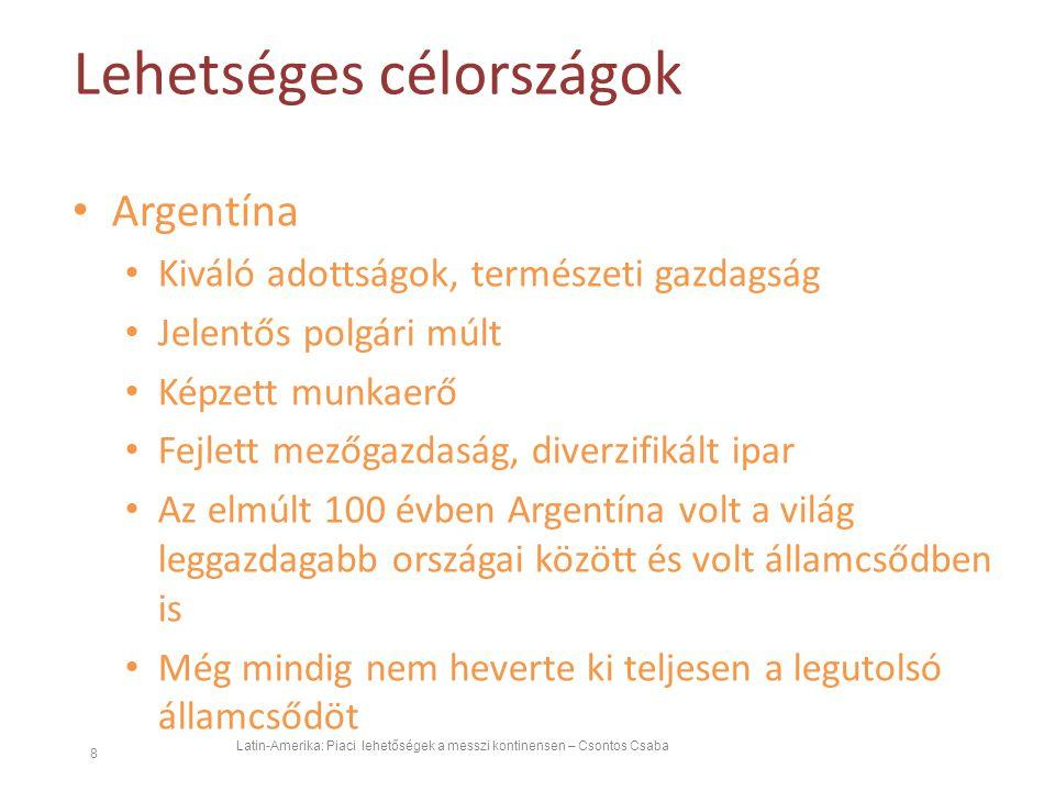 Lehetséges célországok Latin-Amerika: Piaci lehetőségek a messzi kontinensen – Csontos Csaba 8 Argentína Kiváló adottságok, természeti gazdagság Jelentős polgári múlt Képzett munkaerő Fejlett mezőgazdaság, diverzifikált ipar Az elmúlt 100 évben Argentína volt a világ leggazdagabb országai között és volt államcsődben is Még mindig nem heverte ki teljesen a legutolsó államcsődöt