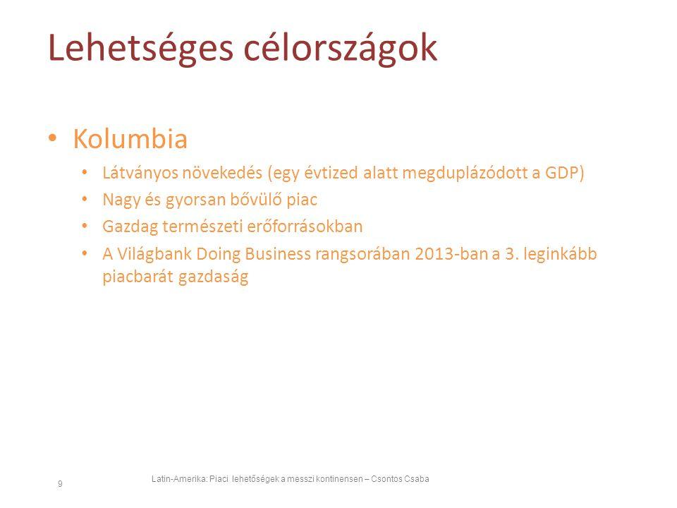Lehetséges célországok Latin-Amerika: Piaci lehetőségek a messzi kontinensen – Csontos Csaba 9 Kolumbia Látványos növekedés (egy évtized alatt megduplázódott a GDP) Nagy és gyorsan bővülő piac Gazdag természeti erőforrásokban A Világbank Doing Business rangsorában 2013-ban a 3.