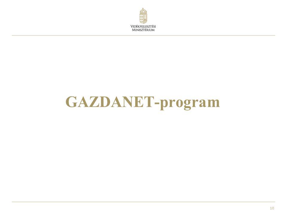 10 GAZDANET-program