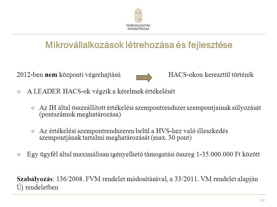 50 Mikrovállalkozások létrehozása és fejlesztése 2012-ben nem központi végrehajtású HACS-okon keresztül történik  A LEADER HACS-ok végzik a kérelmek értékelését  Az IH által összeállított értékelési szempontrendszer szempontjainak súlyozását (pontszámok meghatározása)  Az értékelési szempontrendszeren belül a HVS-hez való illeszkedés szempontjának tartalmi meghatározását (max.
