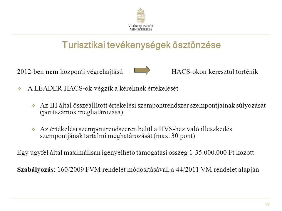 58 Turisztikai tevékenységek ösztönzése 2012-ben nem központi végrehajtású HACS-okon keresztül történik  A LEADER HACS-ok végzik a kérelmek értékelését  Az IH által összeállított értékelési szempontrendszer szempontjainak súlyozását (pontszámok meghatározása)  Az értékelési szempontrendszeren belül a HVS-hez való illeszkedés szempontjának tartalmi meghatározását (max.