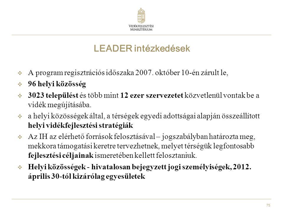75 LEADER intézkedések  A program regisztrációs időszaka 2007.