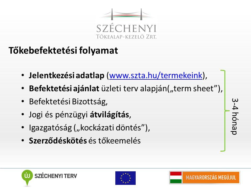 """Tőkebefektetési folyamat Jelentkezési adatlap (www.szta.hu/termekeink),www.szta.hu/termekeink Befektetési ajánlat üzleti terv alapján(""""term sheet ), Befektetési Bizottság, Jogi és pénzügyi átvilágítás, Igazgatóság (""""kockázati döntés ), Szerződéskötés és tőkeemelés 3-4 hónap"""