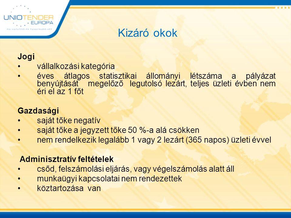 Köszönöm a figyelmet Elérhetőségek: Lőrik Andrea Tel.: 06 27/547-860 Mobil: 06 30/374-0774 info@uniotendereuropa.hu www.uniotendereuropa.hu