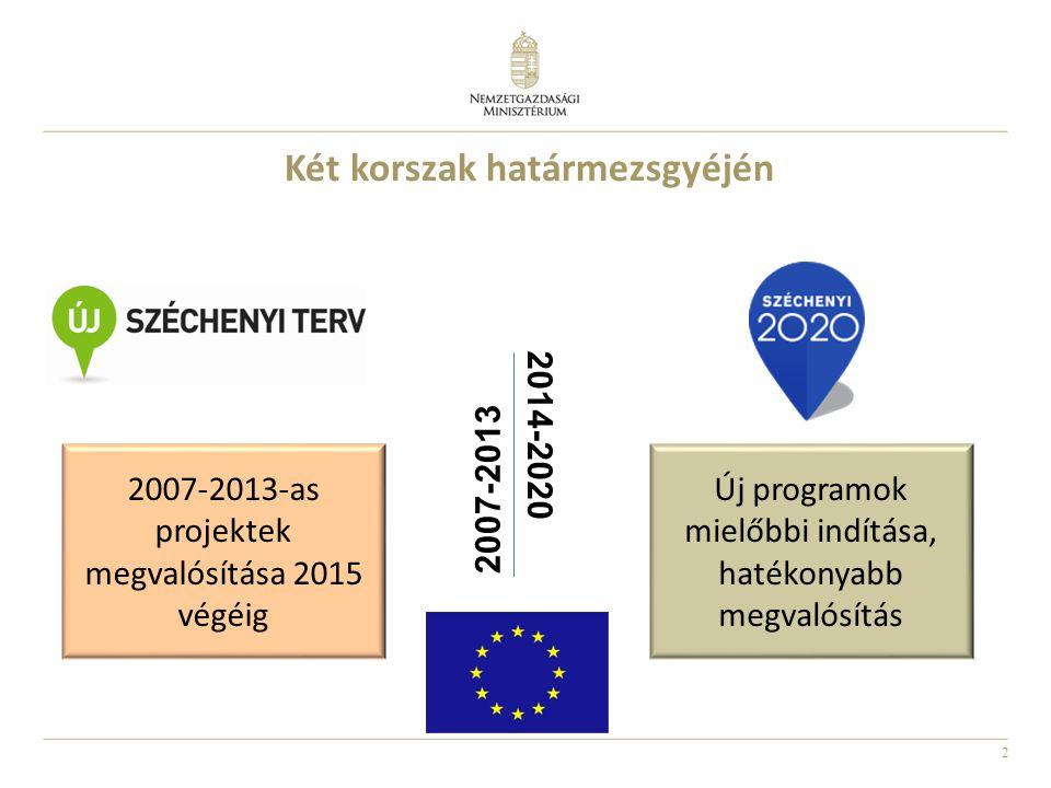 3 2007-2013-as eredmények Induló keret: 8200 Mrd Ft 64 000 db támogatott projekt 8900 Mrd Ft megítélt támogatás Eddig 5200 Mrd Ft kifizetés (2007-2013) 2013-ban: 1700 Mrd Ft kifizetés A teljes keretfelhasználás teljesíthető!