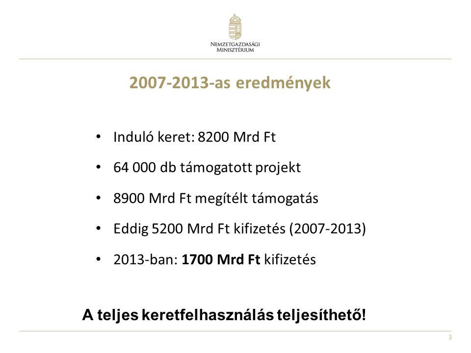 3 2007-2013-as eredmények Induló keret: 8200 Mrd Ft 64 000 db támogatott projekt 8900 Mrd Ft megítélt támogatás Eddig 5200 Mrd Ft kifizetés (2007-2013