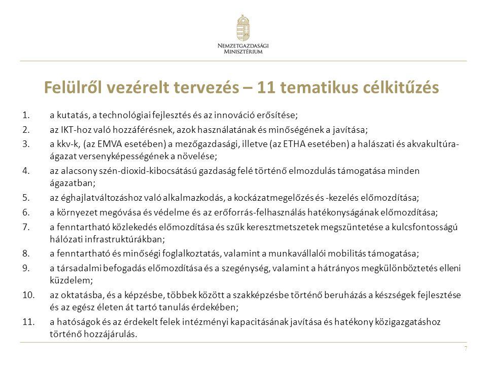 7 Felülről vezérelt tervezés – 11 tematikus célkitűzés 1.a kutatás, a technológiai fejlesztés és az innováció erősítése; 2.az IKT-hoz való hozzáférésn